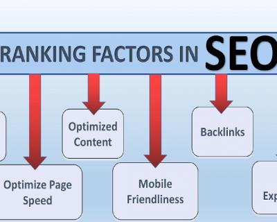 Google Page-Level Factors